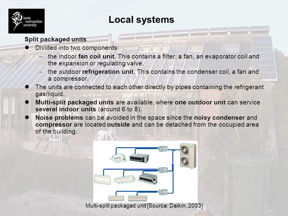 Multi-split packaged unit [Source: Daikin, 2003]